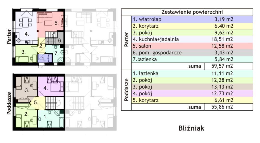 karta lokalu - bliźniak